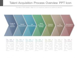 Talent Acquisition Process Overview Ppt Icon