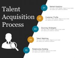 Talent Acquisition Process Powerpoint Slide Designs