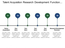 Talent Acquisition Research Development Function Separate Distance Production