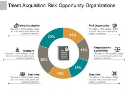 Talent Acquisition Risk Opportunity Organizations Leadership Conglomerate Diversification Cpb