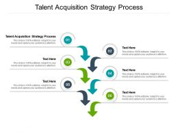 Talent Acquisition Strategy Process Ppt Powerpoint Presentation Infographics Template Cpb