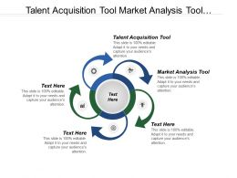 Talent Acquisition Tool Market Analysis Tool Opportunity Pipeline