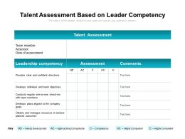 Talent Assessment Based On Leader Competency