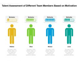 Talent Assessment Of Different Team Members Based On Motivation