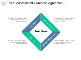 Talent Assessment Purchase Agreement Performance Evaluation Advertising Marketing Cpb