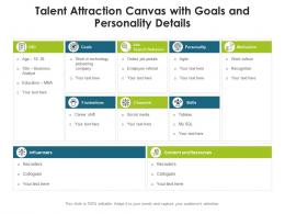 Talent Attraction Canvas With Goals And Personality Details