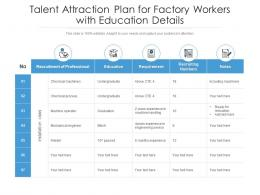 Talent Attraction Plan For Factory Workers With Education Details