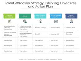Talent Attraction Strategy Exhibiting Objectives And Action Plan