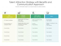 Talent Attraction Strategy With Benefits And Communication Approach