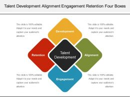 Talent Development Alignment Engagement Retention Four Boxes