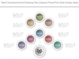 Talent Development And Keeping Plan Diagram Powerpoint Slide Design Ideas