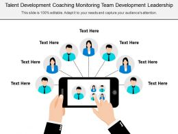 Talent Development Coaching Monitoring Team Development Leadership