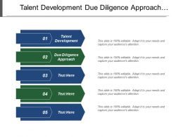 Talent Development Due Diligence Approach Business Valuation Review Management Cpb