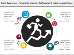 Talent Development Personal Development Professional Growth Successful Career