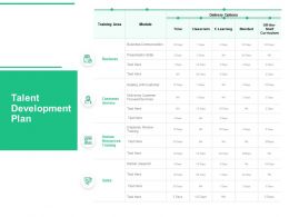 Talent Development Plan Business Ppt Powerpoint Presentation Summary Aids