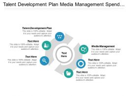 Talent Development Plan Media Management Spend Analysis Project Management Cpb