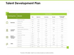 Talent Development Plan Module Ppt Powerpoint Presentation Visual Aids Layouts