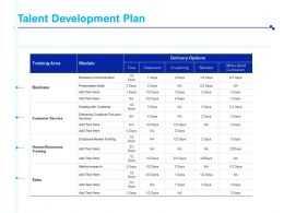Talent Development Plan Presentation Skills Ppt Powerpoint Presentation Templates
