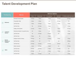 Talent Development Plan With Dealing Ppt Powerpoint Presentation Inspiration Example