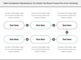 Talent Development Represented By Six Chained Text Boxes Process Flow Arrow Connecting