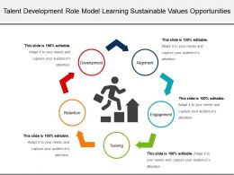 Talent Development Role Model Learning Sustainable Values Opportunities
