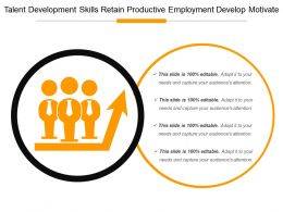 Talent Development Skills Retain Productive Employment Develop Motivate