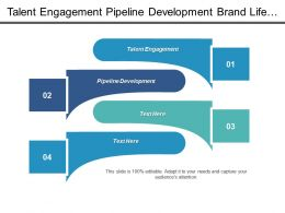 Talent Engagement Pipeline Development Brand Life Cycle Cpb