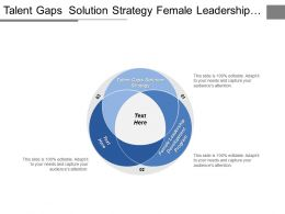 Talent Gaps Solution Strategy Female Leadership Development Program