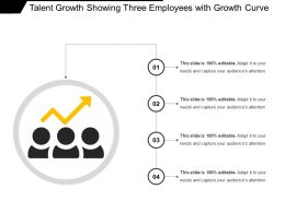 Talent Growth Showing Three Employees With Growth Curve