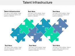 Talent Infrastructure Ppt Powerpoint Presentation Layouts Design Templates Cpb