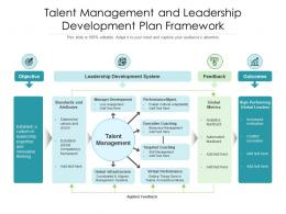Talent Management And Leadership Development Plan Framework