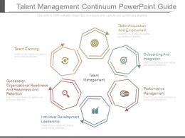 Talent Management Continuum Powerpoint Guide
