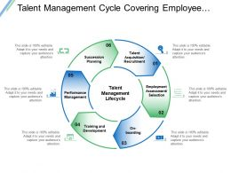 Talent Management Cycle Covering Employee Assessment Training Development