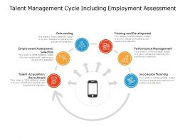 Talent Management Cycle Including Employment Assessment