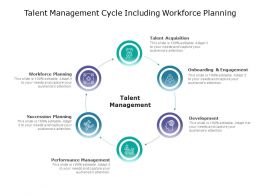Talent Management Cycle Including Workforce Planning