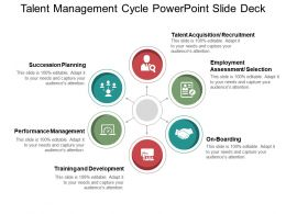 Talent Management Cycle Powerpoint Slide Deck