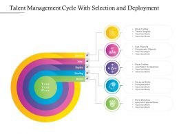 Talent Management Cycle With Selection And Deployment
