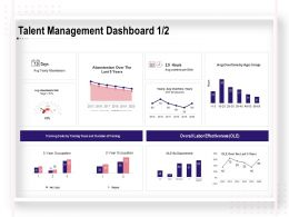 Talent Management Dashboard Training Costs Ppt Powerpoint Presentation Slides
