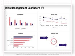 Talent Management Dashboard Turnover Rate Ppt Powerpoint Presentation Styles
