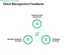 Talent Management Feedback Comment Assessment Degree Ppt Powerpoint Presentation Layouts