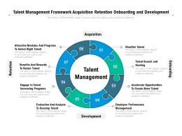Talent Management Framework Acquisition Retention Onboarding And Development
