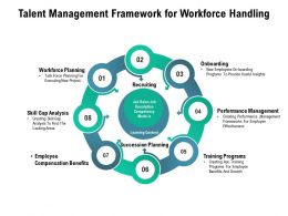 Talent Management Framework For Workforce Handling