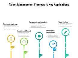 Talent Management Framework Key Applications