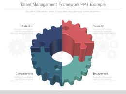 Talent Management Framework Ppt Example