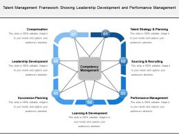 talent_management_framework_showing_leadership_development_and_performance_management_Slide01