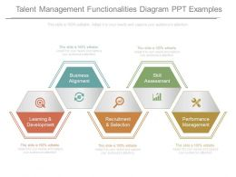 Talent Management Functionalities Diagram Ppt Examples