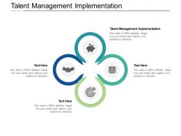 Talent Management Implementation Ppt Powerpoint Presentation File Format Ideas Cpb