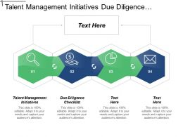 Talent Management Initiatives Due Diligence Checklist Delivery Process Cpb