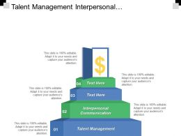 Talent Management Interpersonal Communication Solution Creation Implementation Business Intelligence