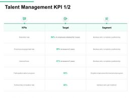 Talent Management KPI About Program Ppt Powerpoint Presentation Inspiration Elements